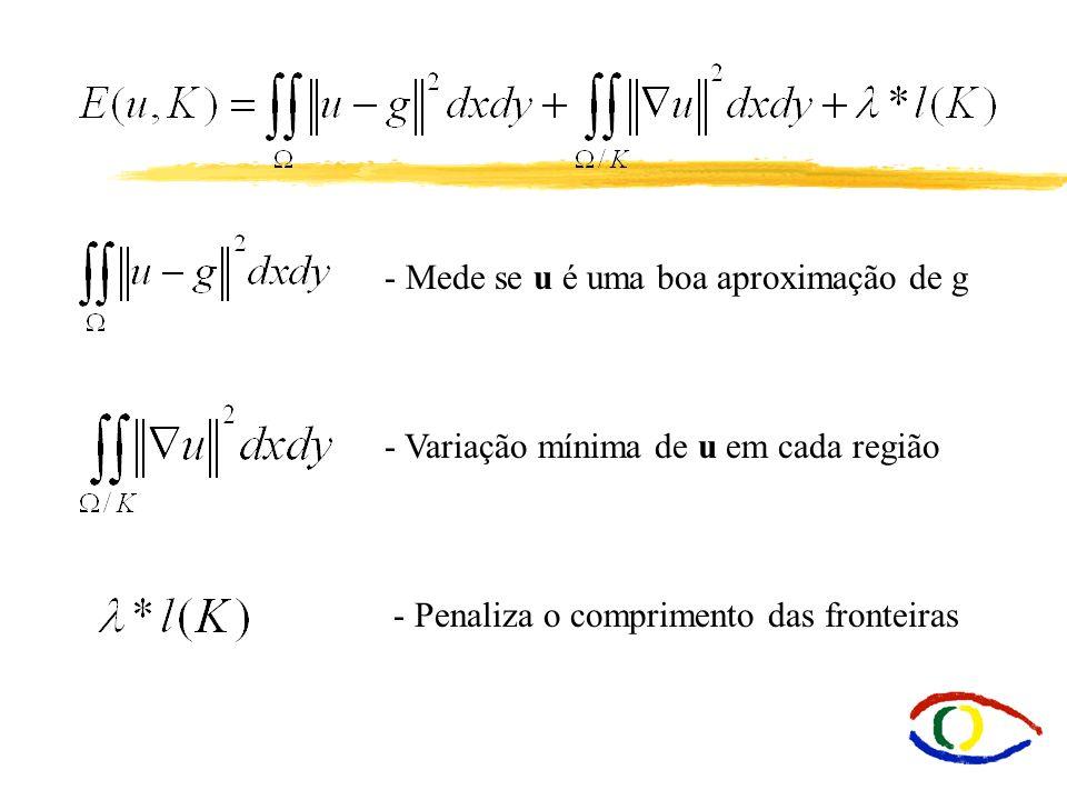 - Mede se u é uma boa aproximação de g - Variação mínima de u em cada região - Penaliza o comprimento das fronteiras