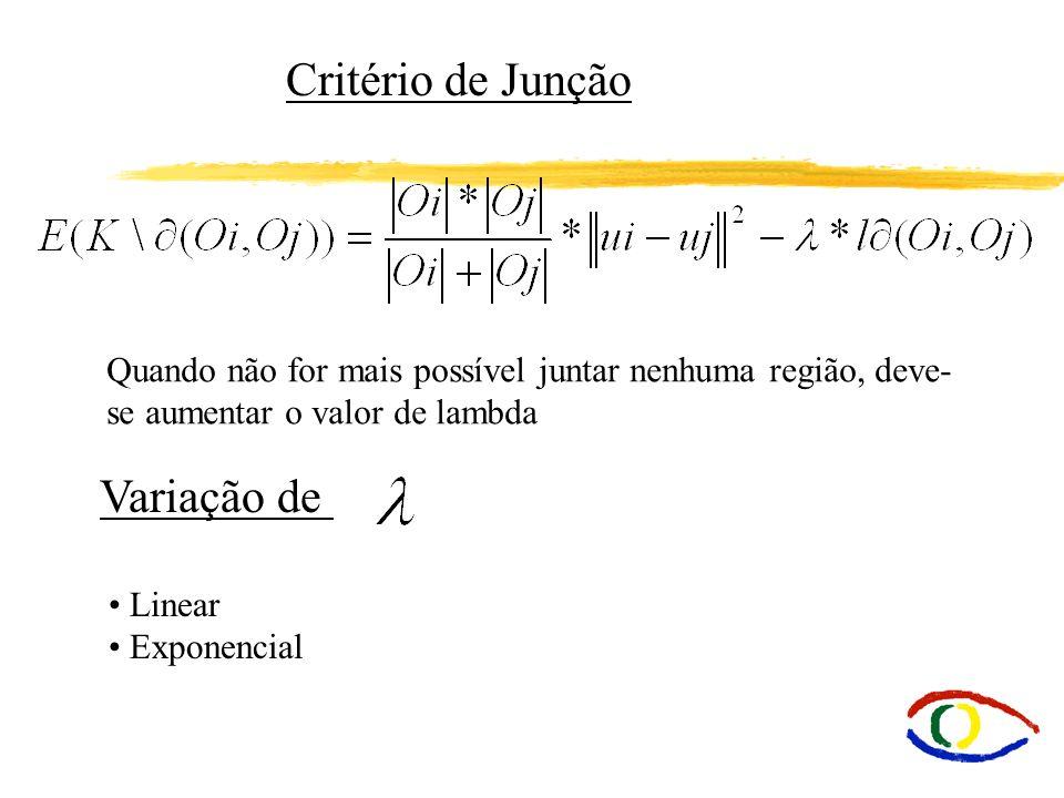 Critério de Junção Variação de Linear Exponencial Quando não for mais possível juntar nenhuma região, deve- se aumentar o valor de lambda