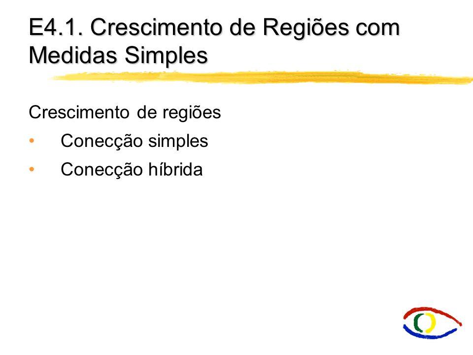 E4.1. Crescimento de Regiões com Medidas Simples Crescimento de regiões Conecção simples Conecção híbrida