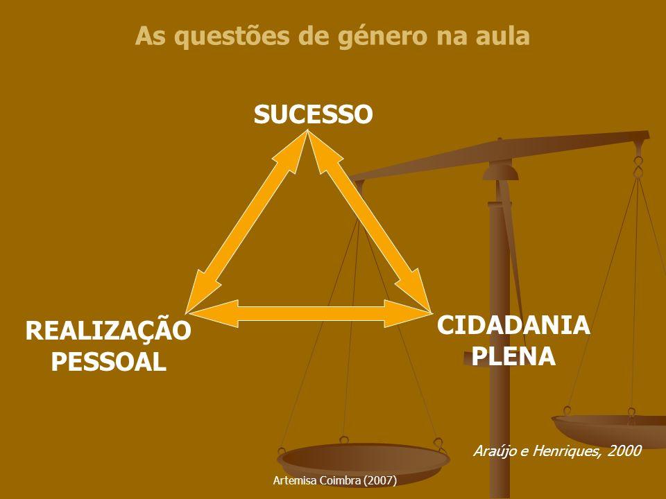Artemisa Coimbra (2007) As questões de género na aula SUCESSO REALIZAÇÃO PESSOAL CIDADANIA PLENA Araújo e Henriques, 2000