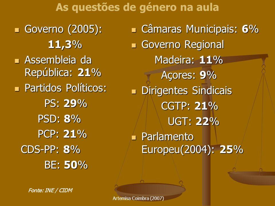 Artemisa Coimbra (2007) Falso neutro: utilização do masculino genérico como norma e do feminino como excepção.