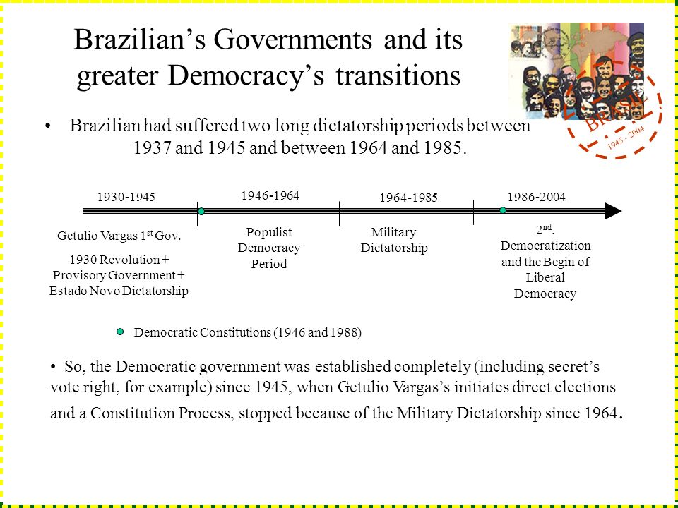 BRASIL 1945 - 2004 Brazilians Governments and its greater Democracys transitions Brazilian had suffered two long dictatorship periods between 1937 and 1945 and between 1964 and 1985.