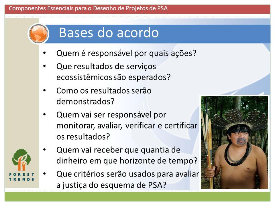 Bases do acordo Quem é responsável por quais ações? Que resultados de serviços ecossistêmicos são esperados? Como os resultados serão demonstrados? Qu