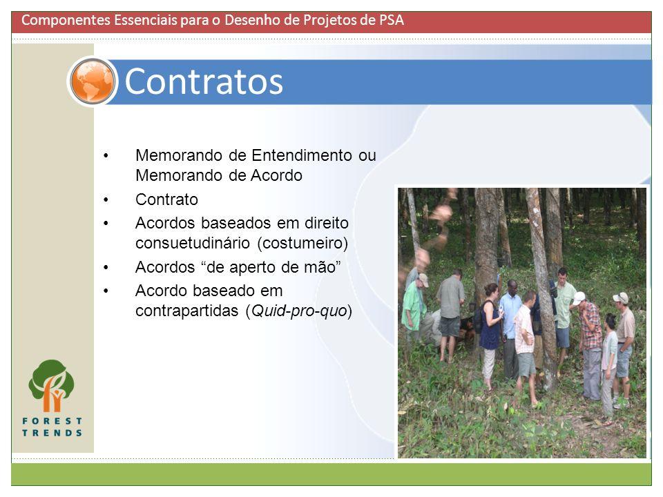 Contratos Memorando de Entendimento ou Memorando de Acordo Contrato Acordos baseados em direito consuetudinário (costumeiro) Acordos de aperto de mão