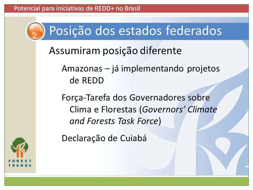 Assumiram posição diferente Amazonas – já implementando projetos de REDD Força-Tarefa dos Governadores sobre Clima e Florestas (Governors Climate and