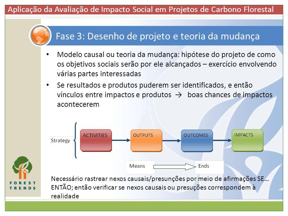 Fase 3: Desenho de projeto e teoria da mudança Modelo causal ou teoria da mudança: hipótese do projeto de como os objetivos sociais serão por ele alca