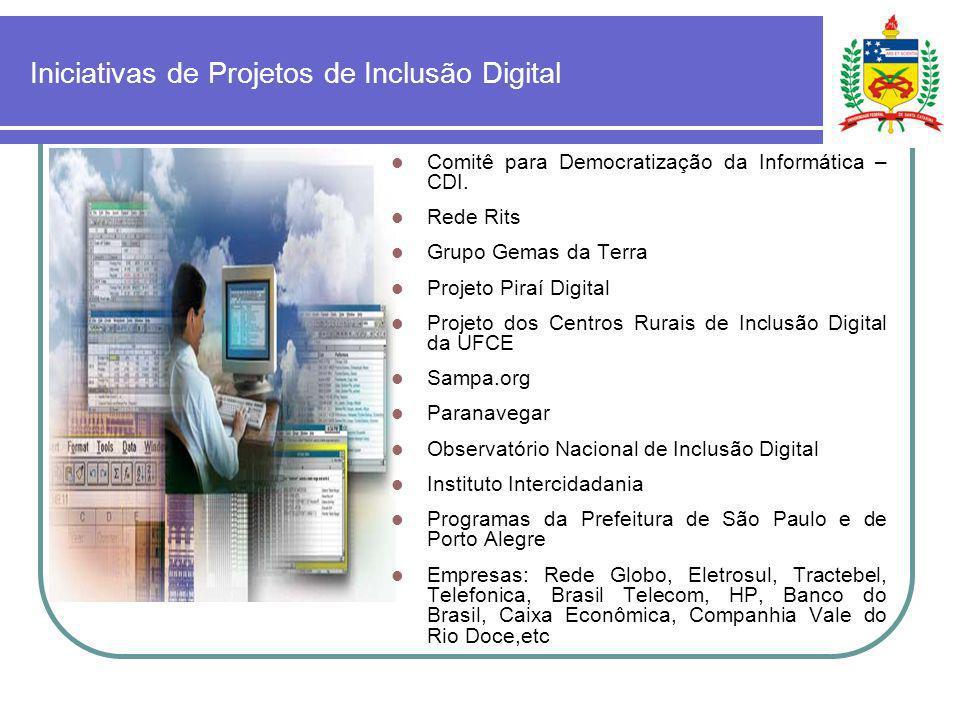 Iniciativas de Projetos de Inclusão Digital Comitê para Democratização da Informática – CDI. Rede Rits Grupo Gemas da Terra Projeto Piraí Digital Proj