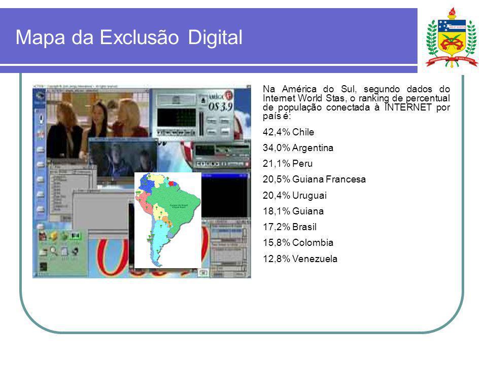 Mapa da Exclusão Digital Na América do Sul, segundo dados do Internet World Stas, o ranking de percentual de população conectada à INTERNET por país é