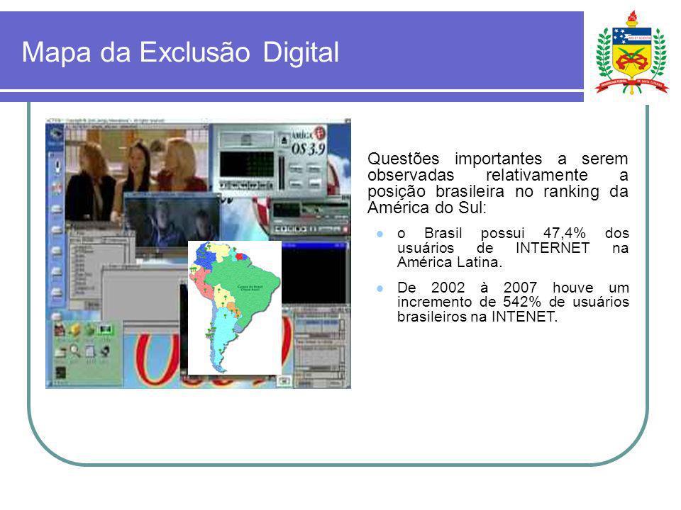 Mapa da Exclusão Digital Questões importantes a serem observadas relativamente a posição brasileira no ranking da América do Sul: o Brasil possui 47,4