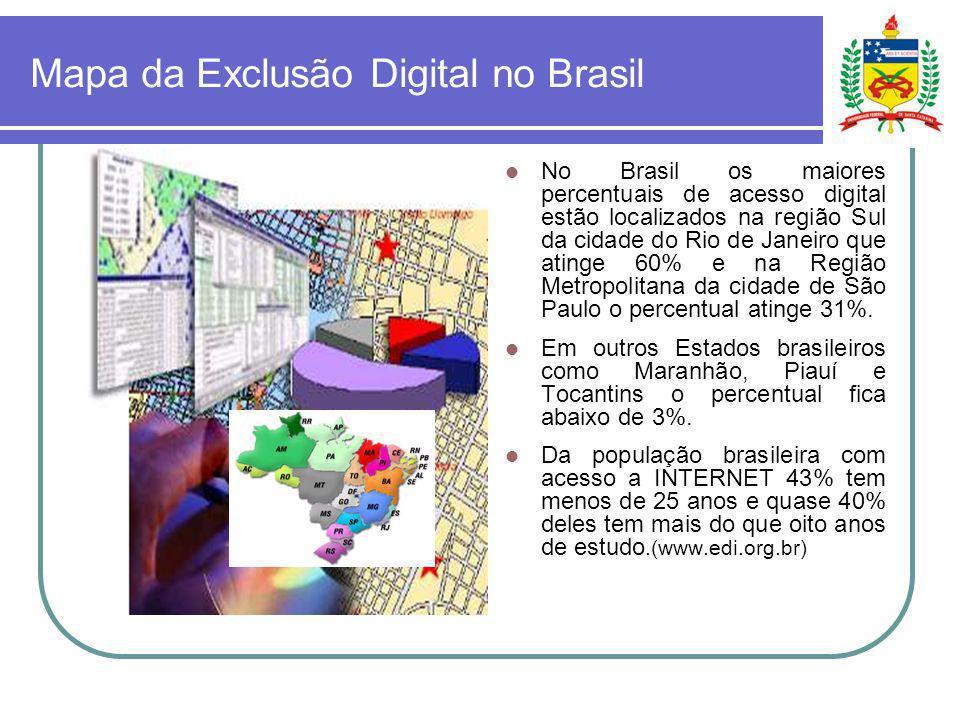 Mapa da Exclusão Digital no Brasil No Brasil os maiores percentuais de acesso digital estão localizados na região Sul da cidade do Rio de Janeiro que