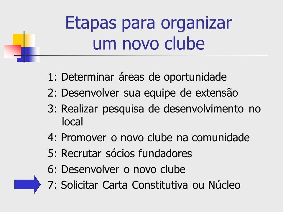 Etapas para organizar um novo clube 1: Determinar áreas de oportunidade 2: Desenvolver sua equipe de extensão 3: Realizar pesquisa de desenvolvimento