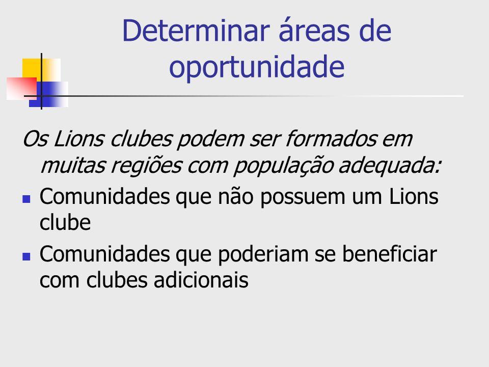 Determinar áreas de oportunidade Os Lions clubes podem ser formados em muitas regiões com população adequada: Comunidades que não possuem um Lions clu