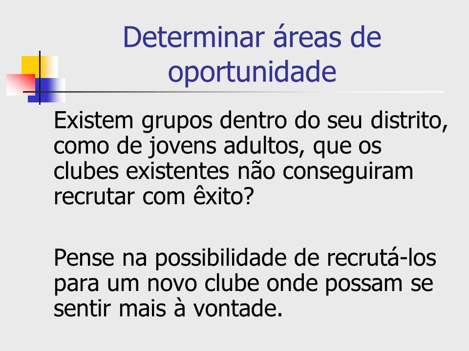 Determinar áreas de oportunidade Existem grupos dentro do seu distrito, como de jovens adultos, que os clubes existentes não conseguiram recrutar com