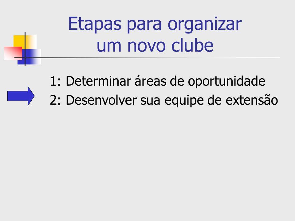 Etapas para organizar um novo clube 1: Determinar áreas de oportunidade 2: Desenvolver sua equipe de extensão