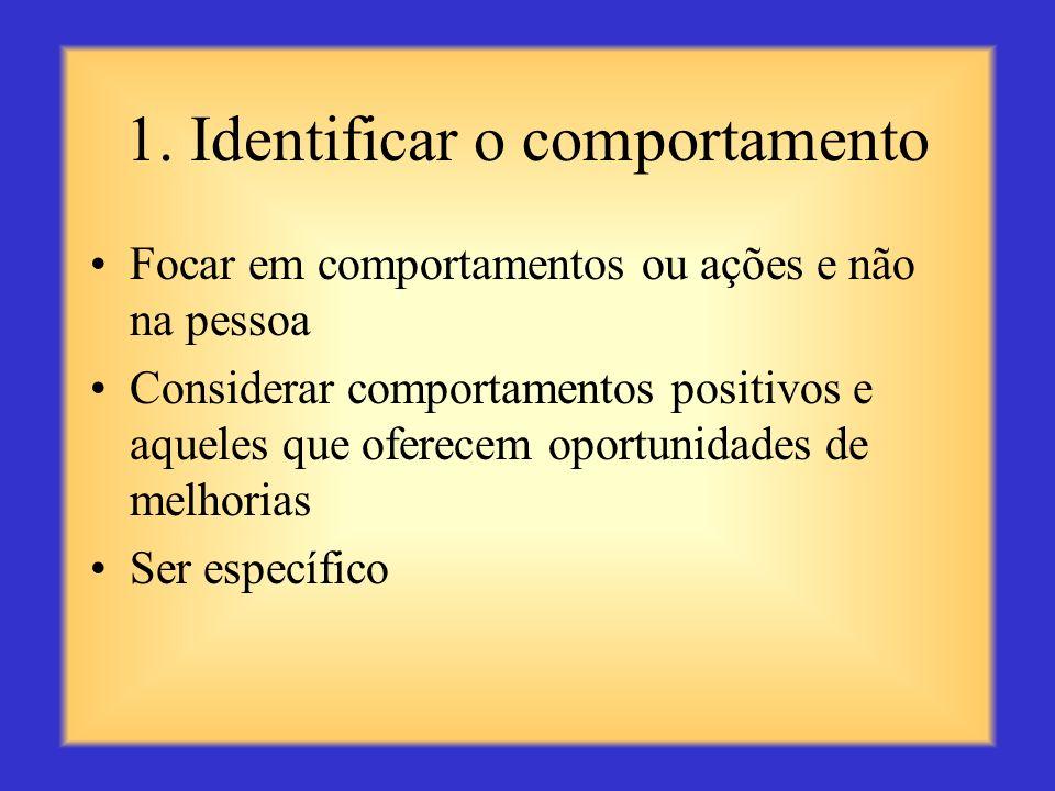 Treinamento - Um Processo de 5 Etapas 1.Identificar comportamentos 2.Descrever possíveis implicações 3.Reforçar ou corrigir 4.Concordar com um plano 5