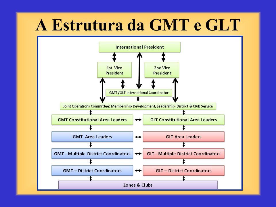 Em parceria com os Coordenadores da GMT e GLT de distrito, você poderá Organizar um novo clube Realizar orientação de novos sócios Promover Processo d