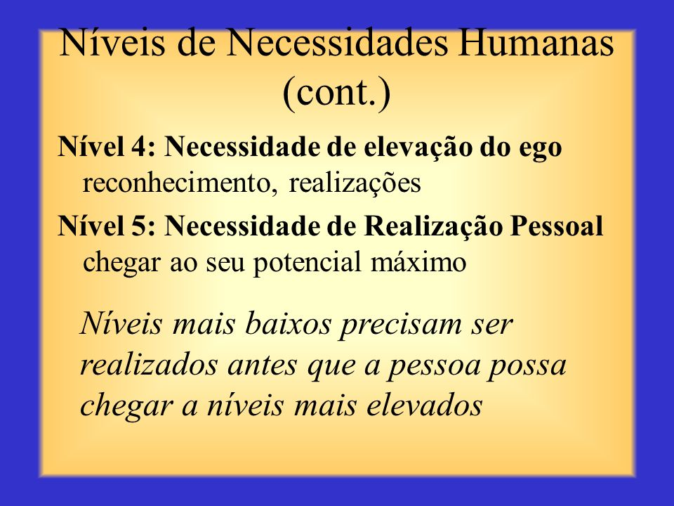 Níveis de Necessidades Humanas Nível 1: Necessidades Fisiológicas comida, água, itens necessários para a sobrevivência física Nível 2: Necessidade de