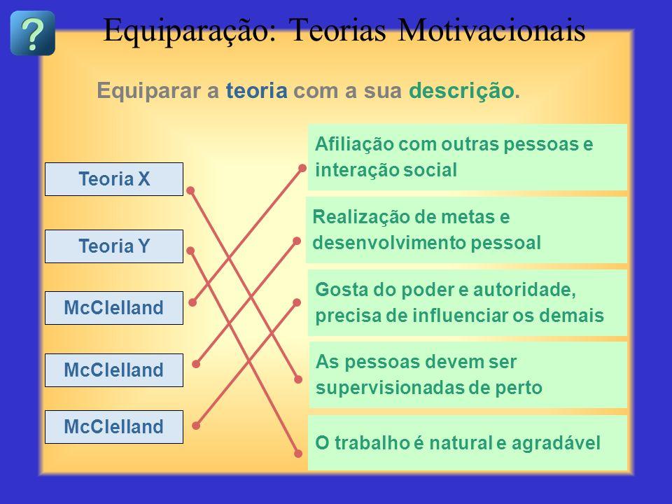 Equiparação: Necessidades Humanas Nível 3 Nível 1 Nível 5 Nível 4 Nível 2 Segurança, abrigo Satisfação pessoal Elevação do ego Sobrevivência, alimento