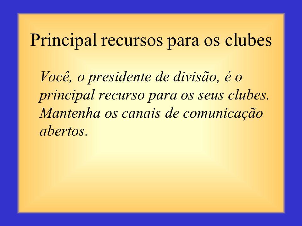 Elogie os clubes sobre os sucessos alcançados Pergunte sobre as atividades que o clube já realizou Informe o clube sobre como colocar informações no b