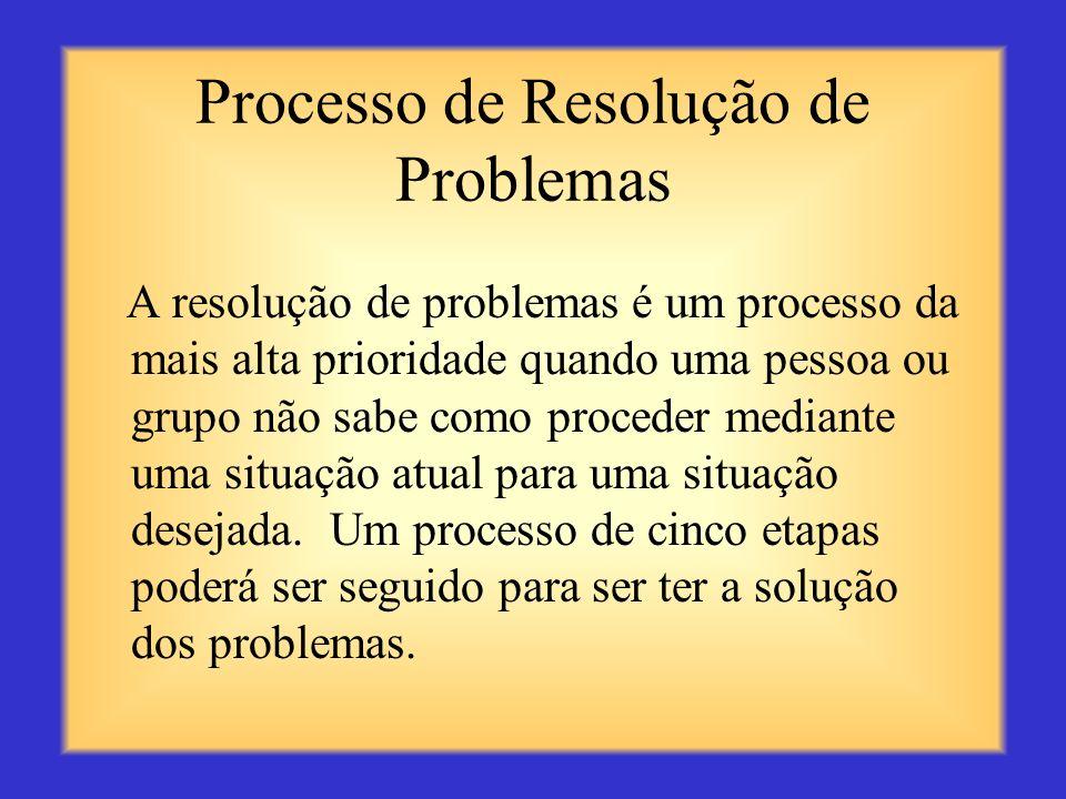 Definição Um problema é um obstáculo que impede o alcance de uma meta estabelecida, objetivo ou propósito. Ele pode afetar uma situação, condição ou q