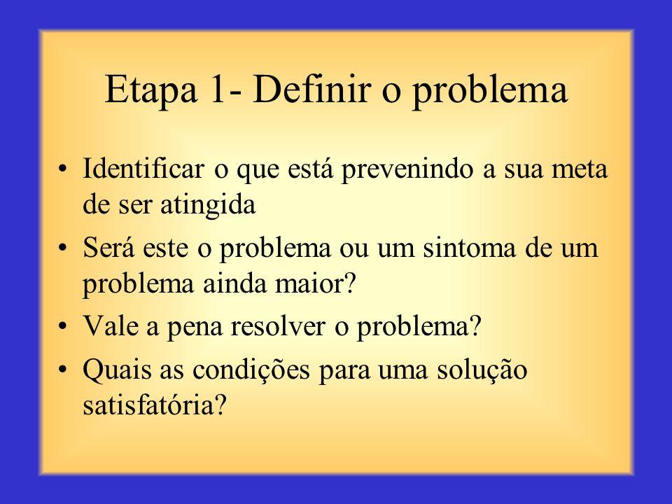 Processo de Resolução de Problemas A resolução de problemas é um processo da mais alta prioridade quando uma pessoa ou grupo não sabe como proceder me