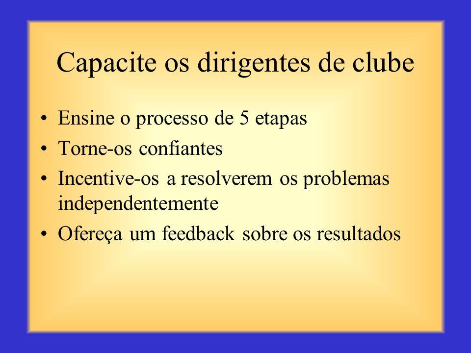 Etapa 5 – Implemente a decisão Caso não implemente a alternativa escolhida, você não poderá resolver o problema. Desenvolva um plano de ação em etapas