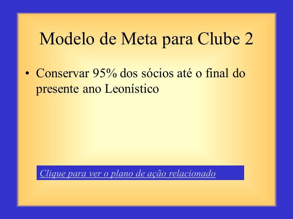 Modelo de Meta para Clube 1 Recrutar 10 novos sócios até 30 de novembro Clique para ver o plano de ação relacionado