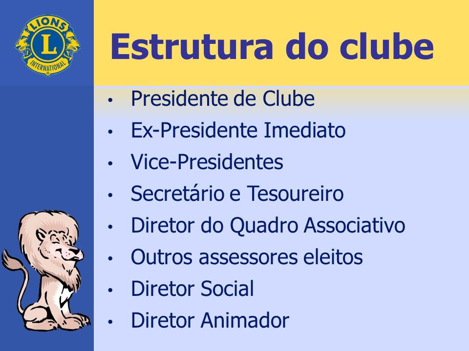 Presidente de Clube Ex-Presidente Imediato Vice-Presidentes Secretário e Tesoureiro Diretor do Quadro Associativo Outros assessores eleitos Diretor So