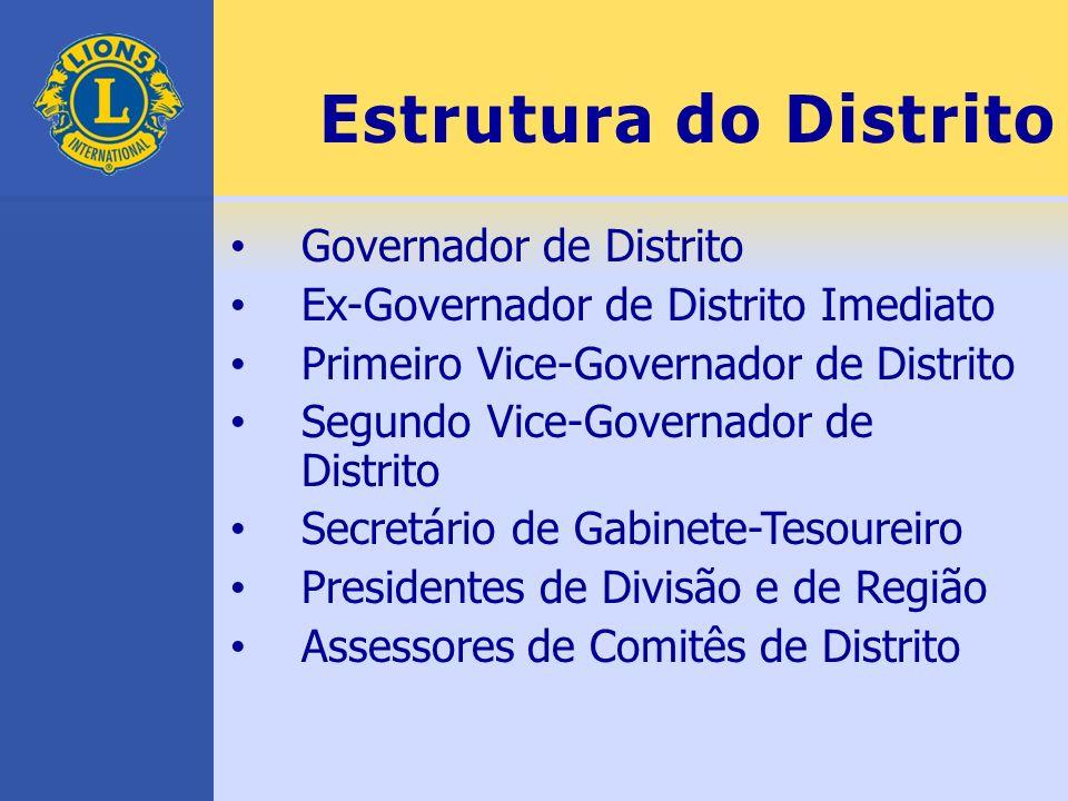 Estrutura do Distrito Governador de Distrito Ex-Governador de Distrito Imediato Primeiro Vice-Governador de Distrito Segundo Vice-Governador de Distri