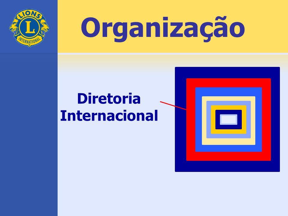 Organização Diretoria Internacional