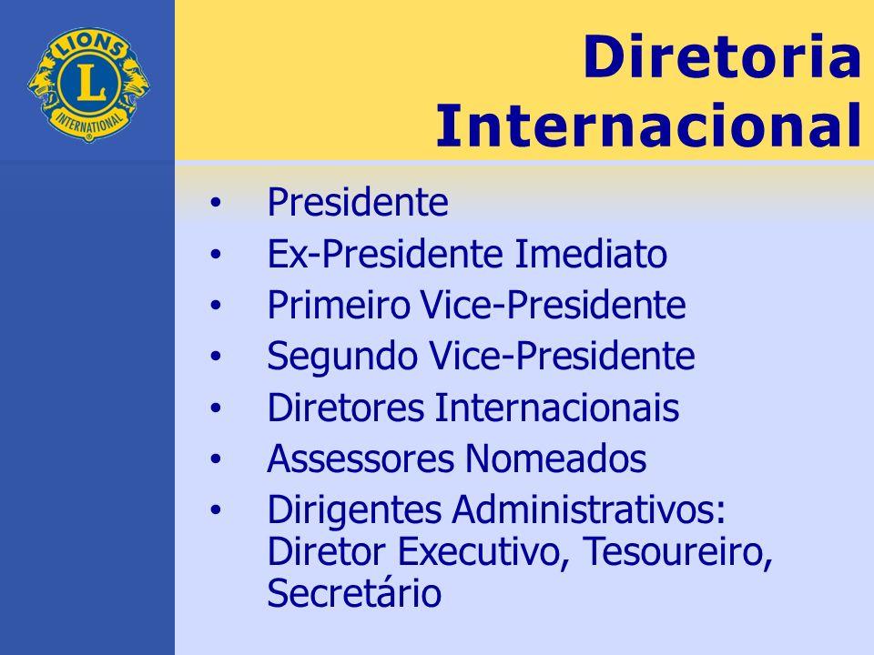 Diretoria Internacional Presidente Ex-Presidente Imediato Primeiro Vice-Presidente Segundo Vice-Presidente Diretores Internacionais Assessores Nomeado