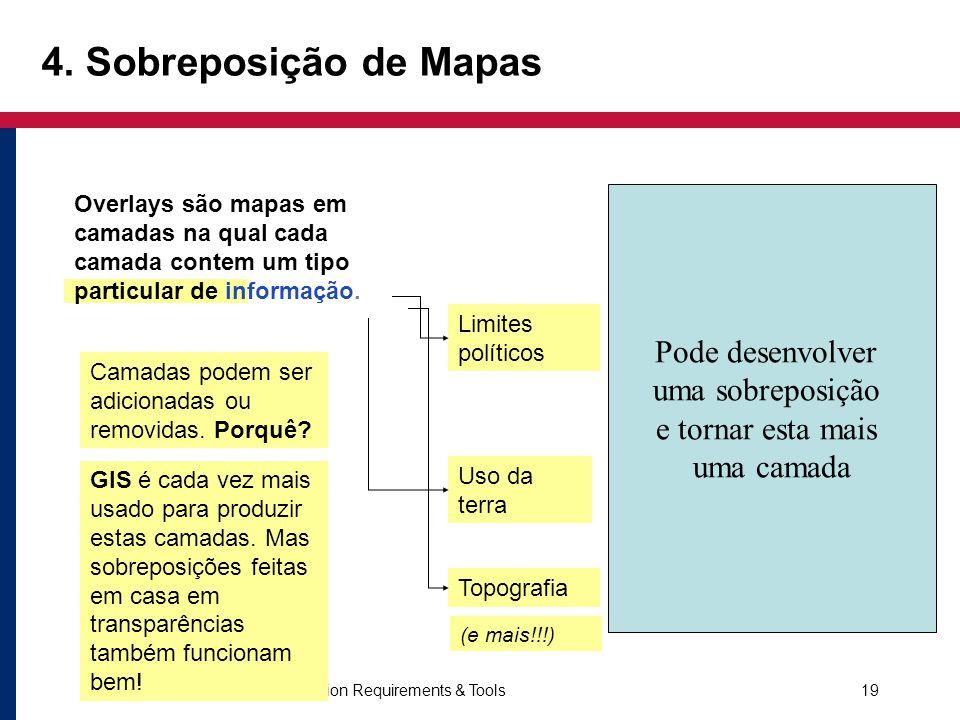 ENCAP EA-ESD Course: Information Requirements & Tools19 4. Sobreposição de Mapas Overlays são mapas em camadas na qual cada camada contem um tipo part