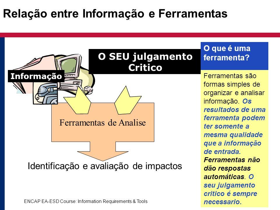 ENCAP EA-ESD Course: Information Requirements & Tools4 Relação entre Informação e Ferramentas Ferramentas de Analise Identificação e avaliação de impa