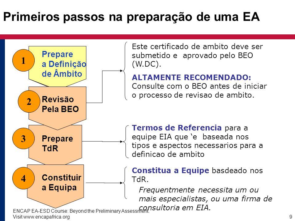 ENCAP EA-ESD Course: Beyond the Preliminary Assessment. Visit www.encapafrica.org9 Primeiros passos na preparação de uma EA Este certificado de ambito