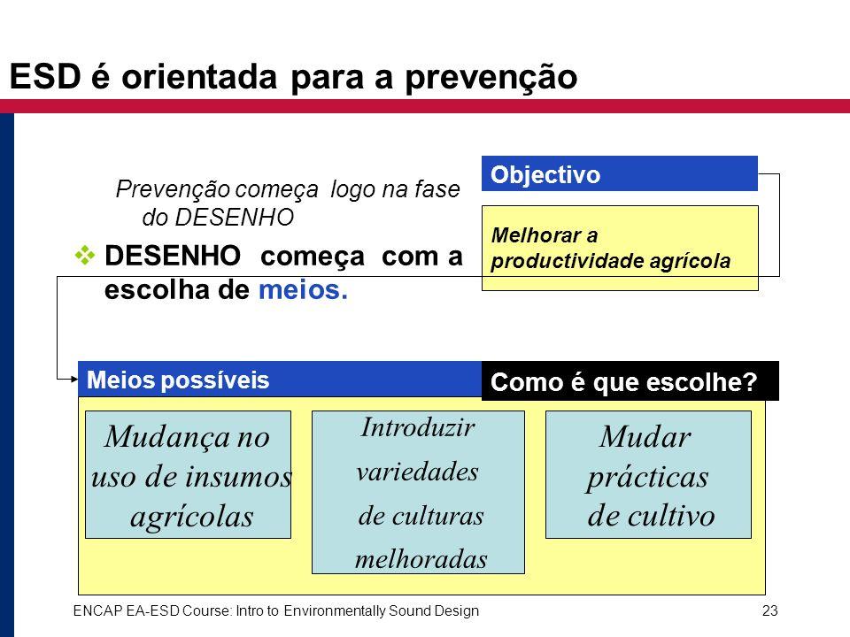 ENCAP EA-ESD Course: Intro to Environmentally Sound Design23 ESD é orientada para a prevenção Prevenção começa logo na fase do DESENHO DESENHO começa