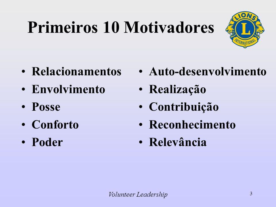 Volunteer Leadership 3 Primeiros 10 Motivadores Relacionamentos Envolvimento Posse Conforto Poder Auto-desenvolvimento Realização Contribuição Reconhecimento Relevância