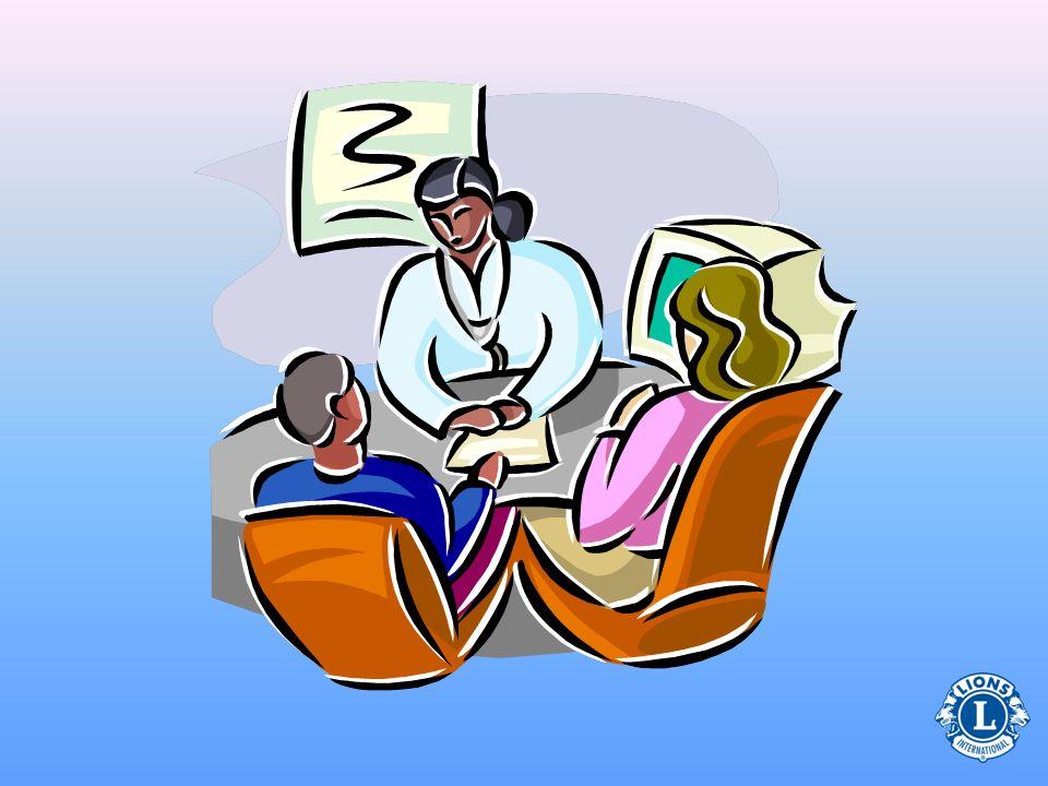 Questionário sobre comitês Quando nomear um presidente de comitê, é importante levar em consideração ____________e ___________ do sócio. - habilidades