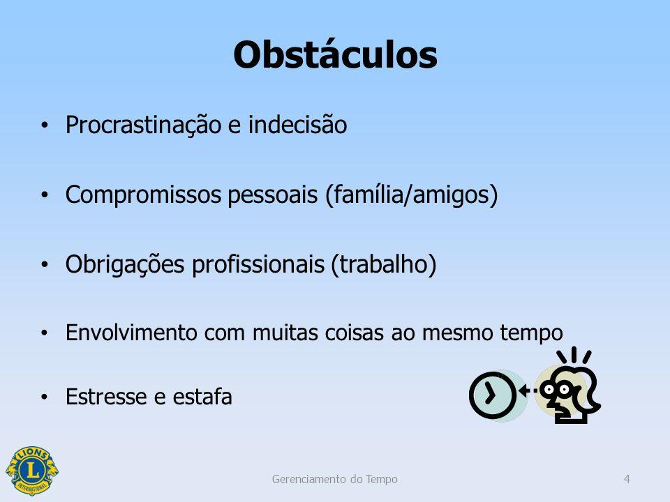 Obstáculos Objetivos e prioridades obscuras Desorganização pessoal Falta de planejamento Distrações e interrupções (telefonemas, visitas, email) Incap
