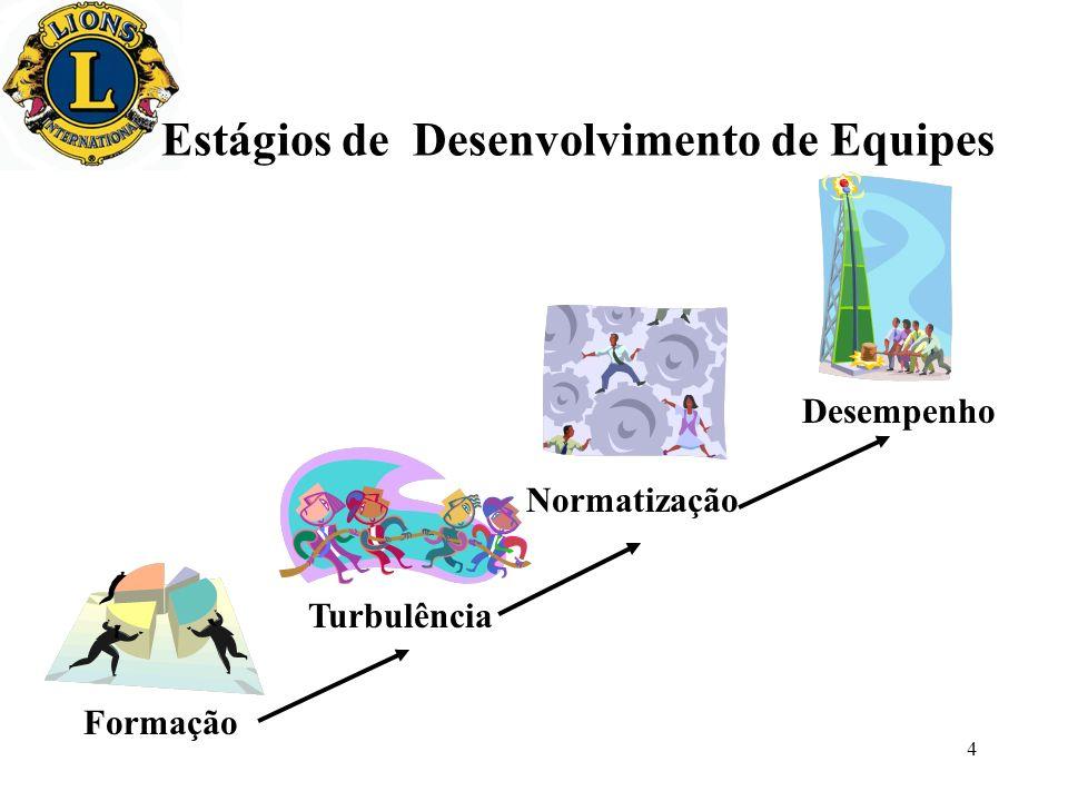 4 Estágios de Desenvolvimento de Equipes Formação Turbulência Normatização Desempenho