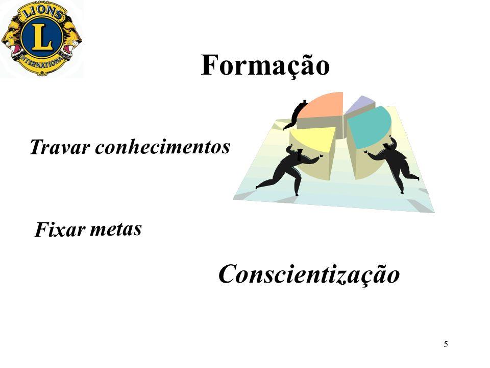 5 Formação Travar conhecimentos Fixar metas Conscientização