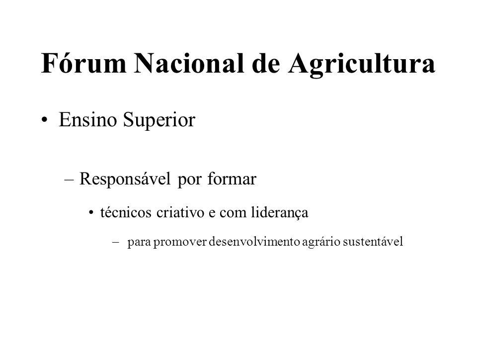 Fórum Nacional de Agricultura RUFORUM e FANRPAN –Ajudando a construir a liderança