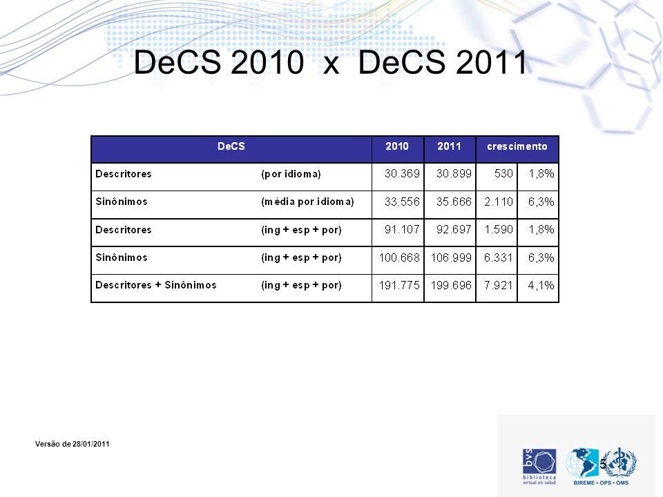 5 DeCS 2010 x DeCS 2011 Versão de 28/01/2011