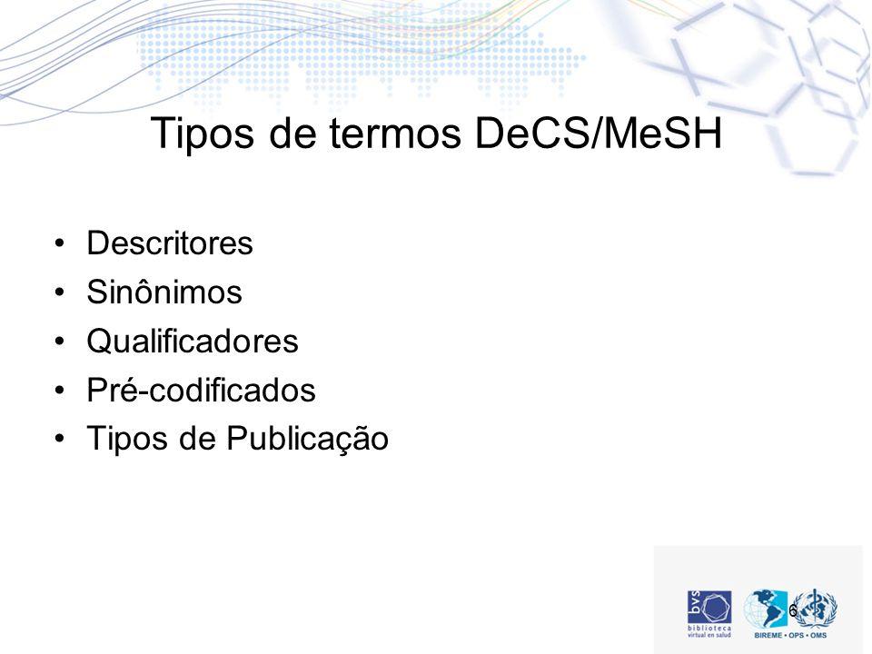 6 Tipos de termos DeCS/MeSH Descritores Sinônimos Qualificadores Pré-codificados Tipos de Publicação