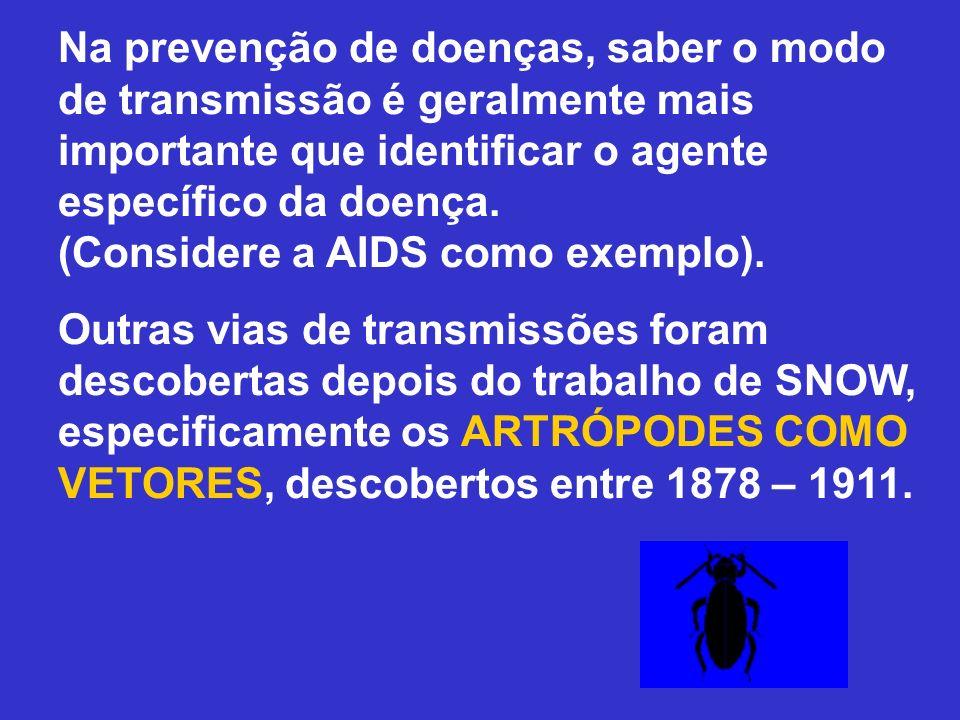 Na prevenção de doenças, saber o modo de transmissão é geralmente mais importante que identificar o agente específico da doença. (Considere a AIDS com
