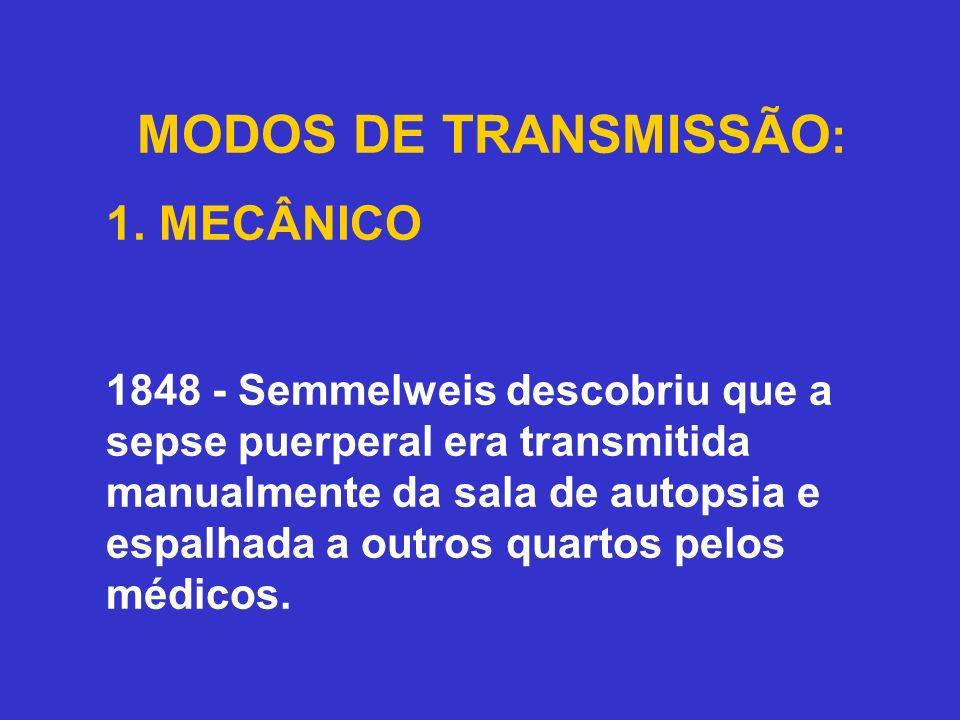 MODOS DE TRANSMISSÃO : 1. MECÂNICO 1848 - Semmelweis descobriu que a sepse puerperal era transmitida manualmente da sala de autopsia e espalhada a out