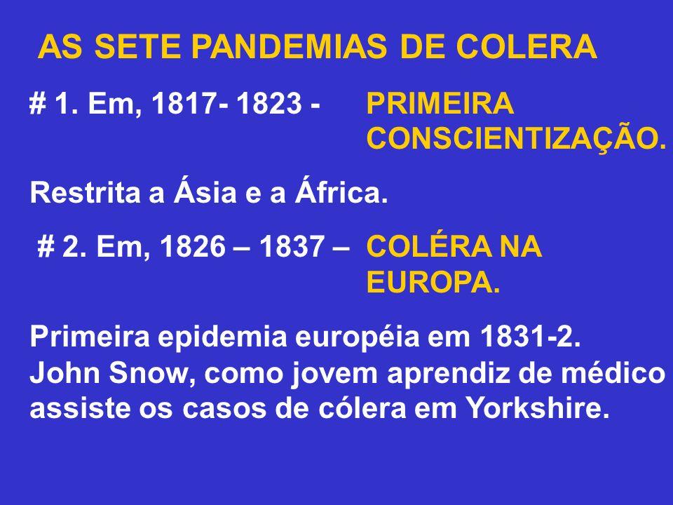 AS SETE PANDEMIAS DE COLERA # 1. Em, 1817- 1823 -PRIMEIRA CONSCIENTIZAÇÃO. Restrita a Ásia e a África. # 2. Em, 1826 – 1837 –COLÉRA NA EUROPA. Primeir