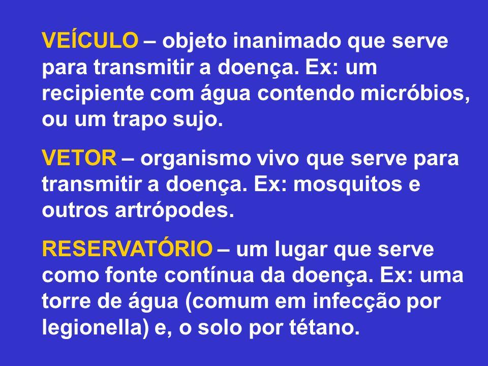 VEÍCULO – objeto inanimado que serve para transmitir a doença. Ex: um recipiente com água contendo micróbios, ou um trapo sujo. VETOR – organismo vivo