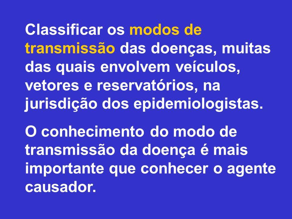 Classificar os modos de transmissão das doenças, muitas das quais envolvem veículos, vetores e reservatórios, na jurisdição dos epidemiologistas. O co