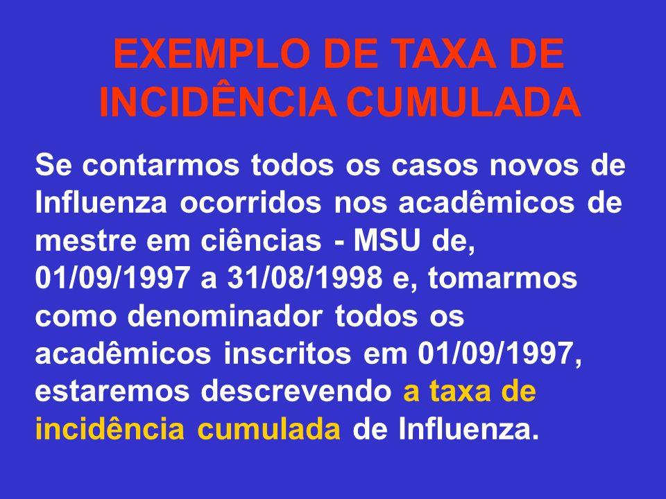EXEMPLO DE TAXA DE INCIDÊNCIA CUMULADA Se contarmos todos os casos novos de Influenza ocorridos nos acadêmicos de mestre em ciências - MSU de, 01/09/1