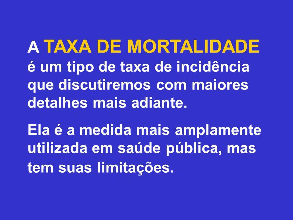 A TAXA DE MORTALIDADE é um tipo de taxa de incidência que discutiremos com maiores detalhes mais adiante. Ela é a medida mais amplamente utilizada em